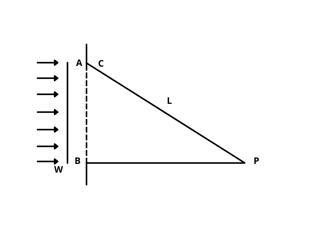 huygens fresnel diffraction theory