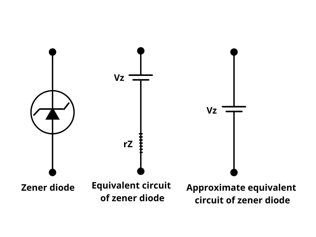Breakdown Voltage of Diode