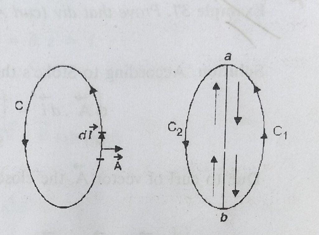 Stokes Theorem